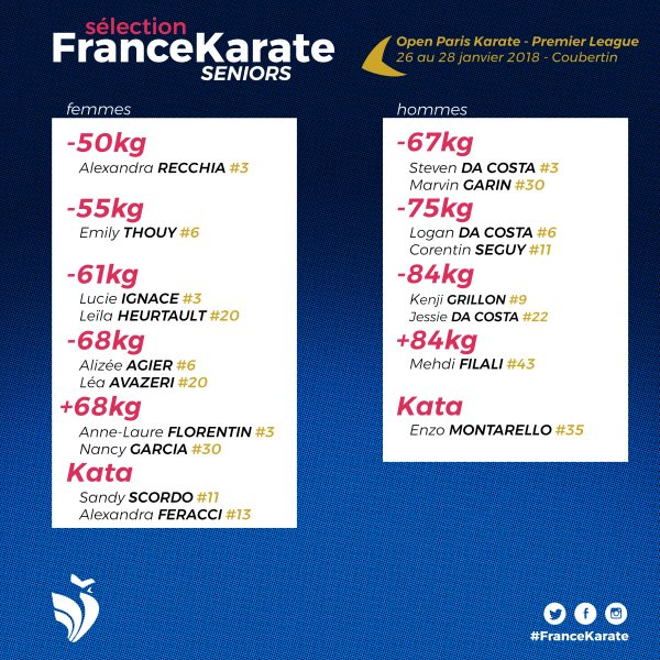 SELECTION_FRANCEKARATE_OPENPARISKARATE_Plan de travail-open