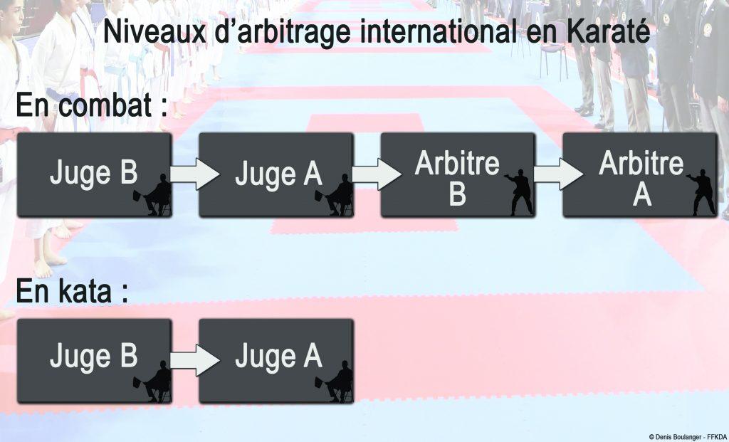 schema_arbitrage_JR_DB_FFKDA
